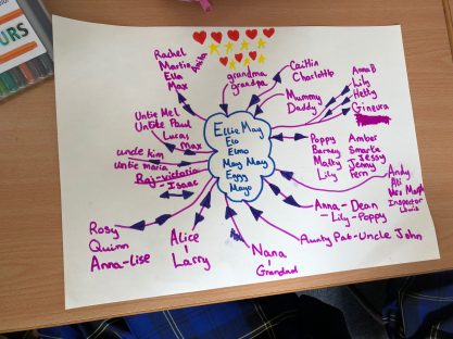 Image of Year 7 RSE: The importance of relationships